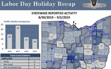 Ohio State Highway Patrol | Meigs Independent Press